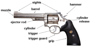 parts of a pistol