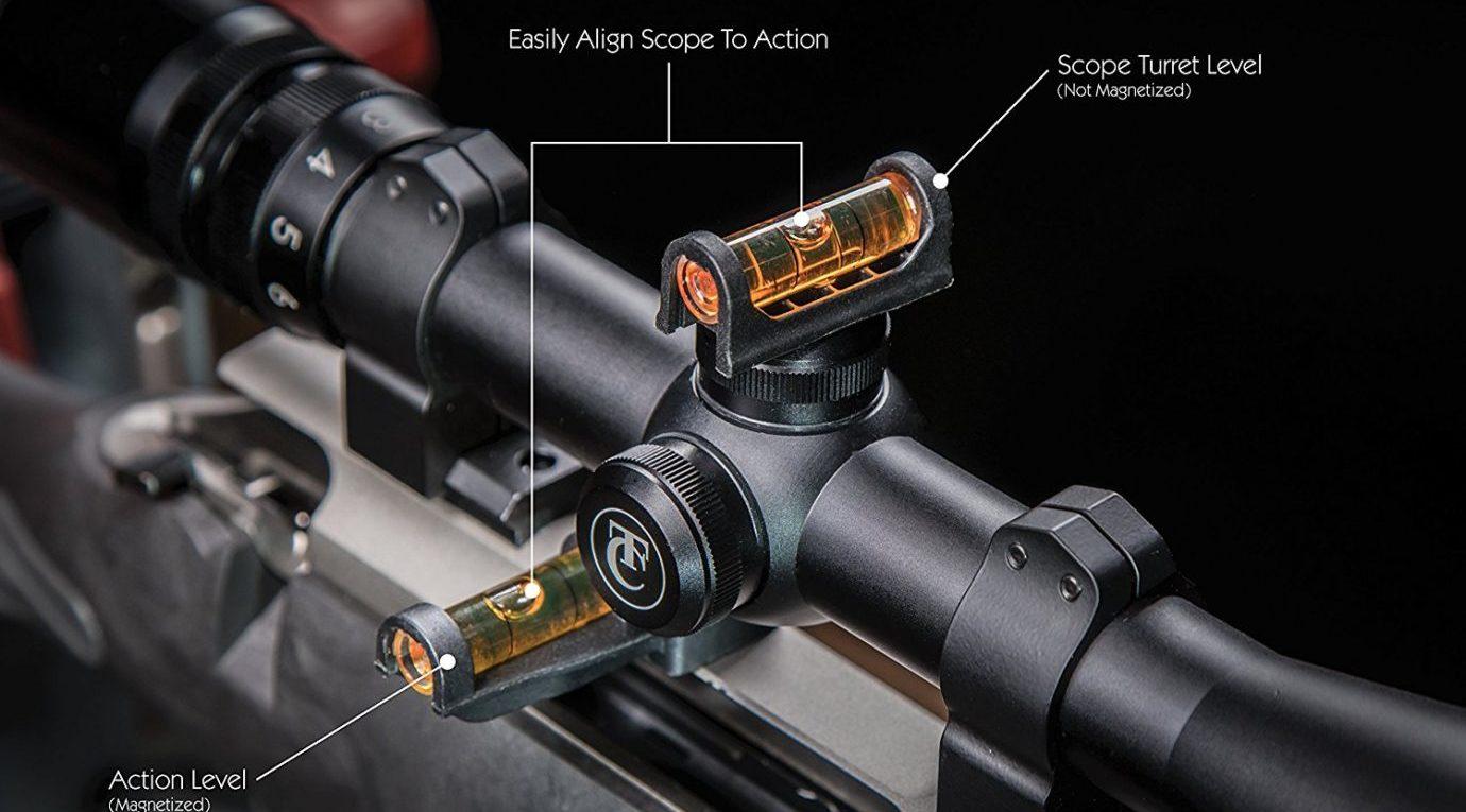 scope technology